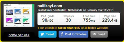 Nallkayi version 2 speed